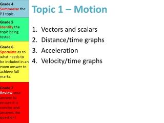 Topic 7. Gamma Camera I