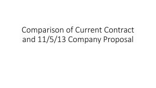 Comparison of Current Contract and 11/5/13 Company Proposal