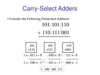 Carry-Select Adders