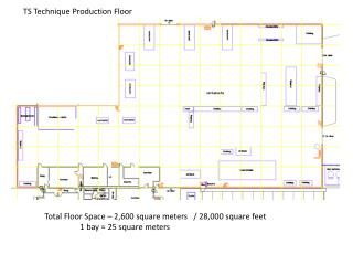 Total Floor Space – 2,600 square meters   / 28,000 square feet 1 bay = 25 square meters