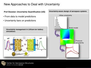Inflow uncertainty