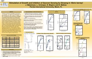 Stimulation of Growth and  Inhbition  of Quorum Sensing by Ginseng in  Vibrio harveyi