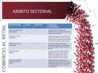 AMBITO SECTORIAL