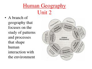 Human Geography Unit 2