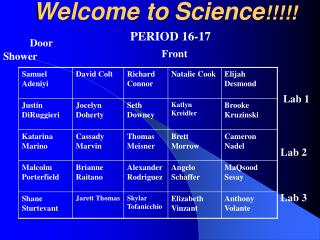 Welcome to Science !!!!!