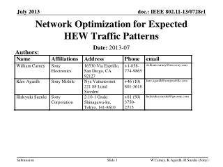 Network Optimization for Expected  HEW  T raffic  P atterns