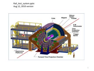 Rail_test_system.pptx Aug  12,  2010 version