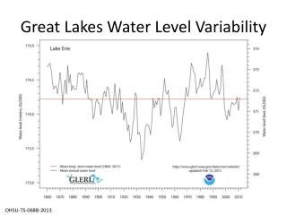 Great Lakes Water Level Variability