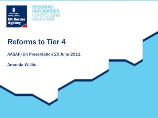 Reforms to Tier 4  AASAP/UK Presentation 20 June 2011 Amanda Willits