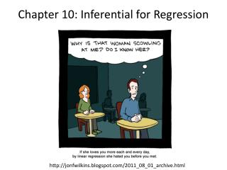 Chapter 10: Inferential for Regression