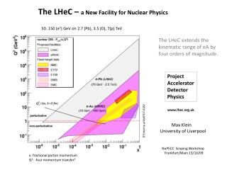 The  LHeC  –  a New Facility for Nuclear Physics
