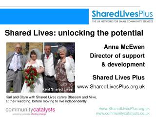 Shared Lives: unlocking the  potential Anna McEwen Director of support  & development