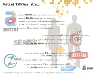 Astral TVPlus: it's …