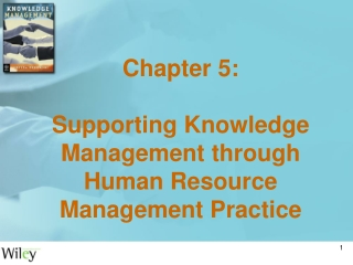 Human Resource Management : HRM
