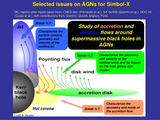 Study of accretion and ejection flows around supermassive black holes in AGNs