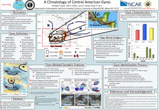 A Climatology of Central American Gyres