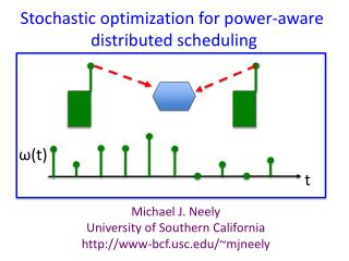 Stochastic optimization for power-aware  distributed scheduling