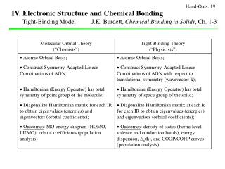 IV. Electronic Structure and Chemical Bonding