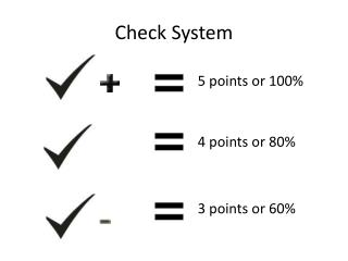 Check System