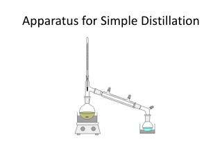Apparatus for Simple Distillation