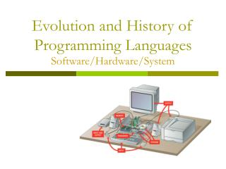 Evolution and History of Programming Languages Software