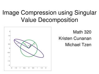 Image Compression using Singular Value Decomposition