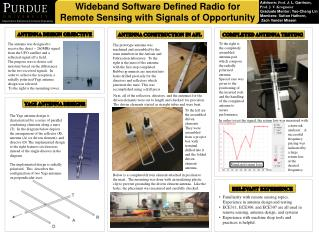 Wideband  Software Defined Radio  for Remote Sensing with Signals of Opportunity
