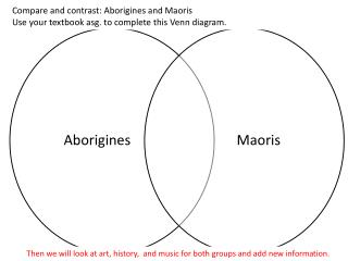 Compare and contrast: Aborigines and Maoris Use your textbook asg. to complete this Venn diagram.