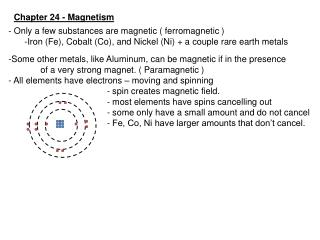 Chapter 24 - Magnetism