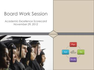 Board Work Session Academic Excellence Scorecard November 29, 2012