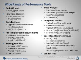 Wide Range of Performance Tools