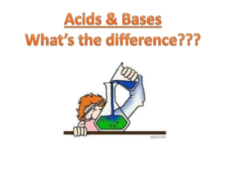 Acids & Bases What's the difference???