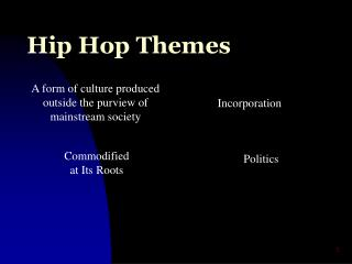 Hip Hop Themes