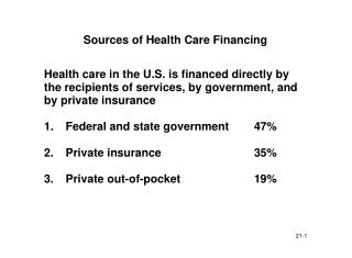 Sources of Health Care Financing