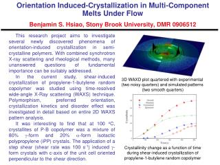 3D WAXD plot quartered with experimental (two noisy quarters) and simulated patterns
