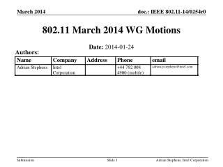 802.11 March 2014 WG Motions
