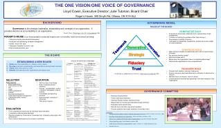 THE ONE VISION/ONE VOICE OF GOVERNANCE