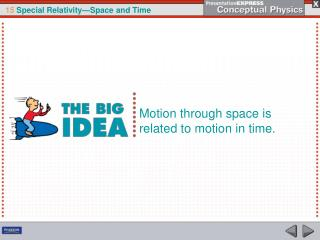 Motion through space is related to motion in time.