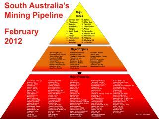 South Australia's Mining Pipeline