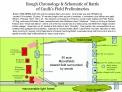 Rough Chronology  Schematic of Battle of Caulk s Field Preliminaries