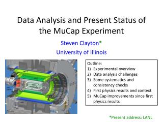 Data Analysis and Present Status of the  MuCap  Experiment
