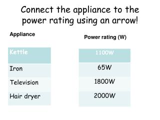 Connect the appliance to the power rating using an arrow!