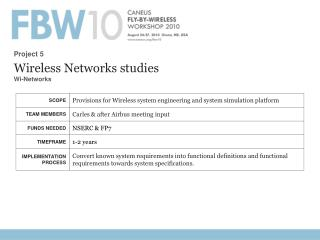 Wireless Networks studies Wi -Networks