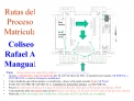 Rutas del  Proceso  Matr cula   Coliseo Rafael A Mangual