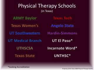 Physical Therapy Schools  (in Texas)