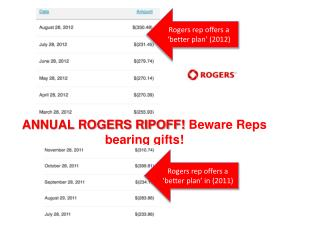 ANNUAL ROGERS RIPOFF! Beware Reps bearing gifts!
