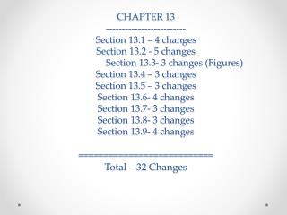 CHAPTER 15 --------------------- Section 15.1- 4 changes Section 15.2- 3 changes