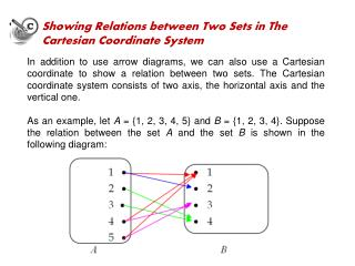 Showing Relations between Two Sets in The Cartesian Coordinate System