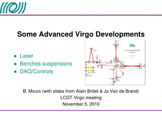 Some Advanced Virgo Developments Laser Benches suspensions DAQ/Controls