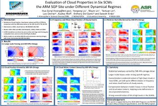 Evaluation of  Cloud  Properties in Six SCMs  the ARM SGP Site under Different Dynamical Regimes